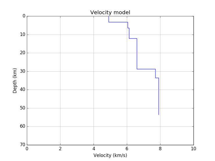 ex5.1v_model.png
