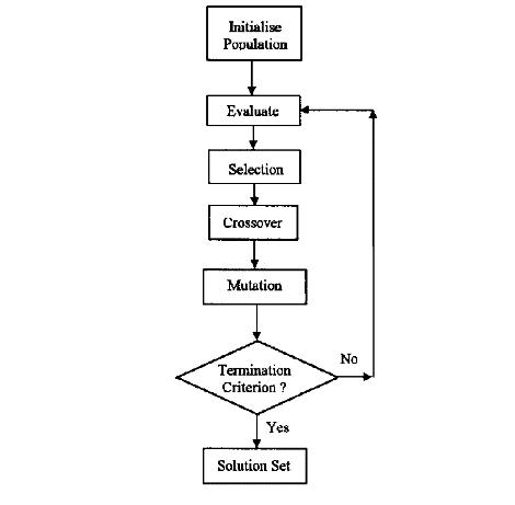 GA_algorithm.jpg