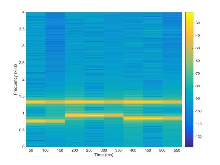 spectrogramDefault_dtmf