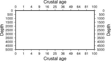 GMT_figure5