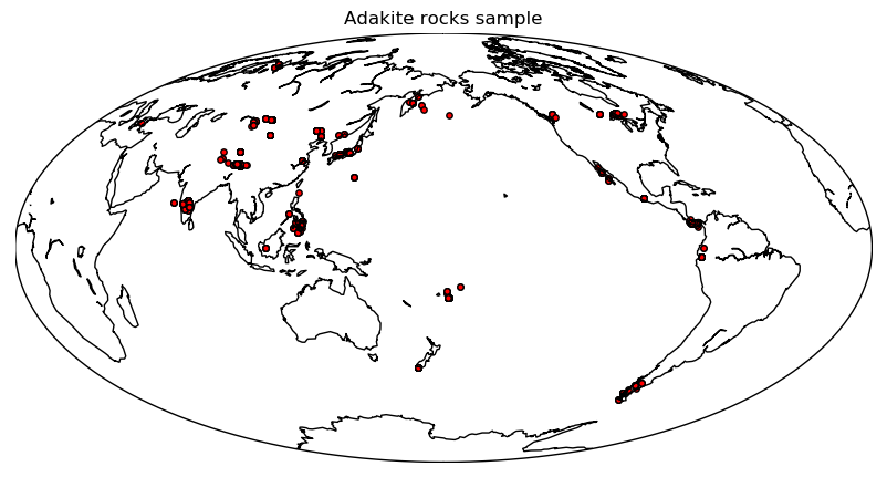 Plot Geochemical Data Using Python An Example Of Analyzing Adakite